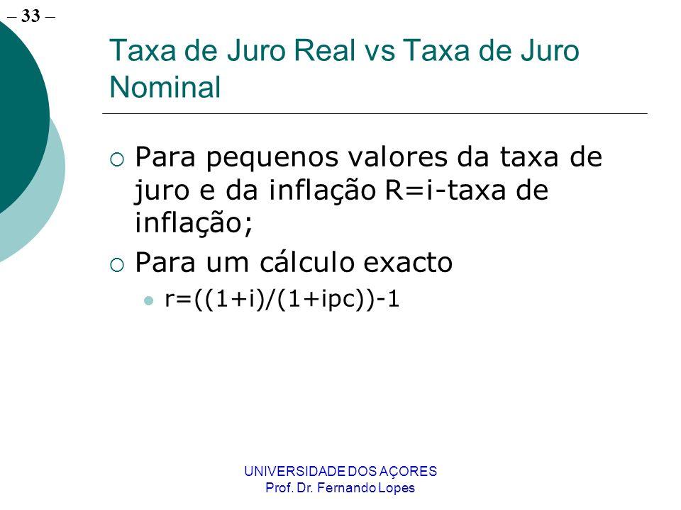 Taxa de Juro Real vs Taxa de Juro Nominal
