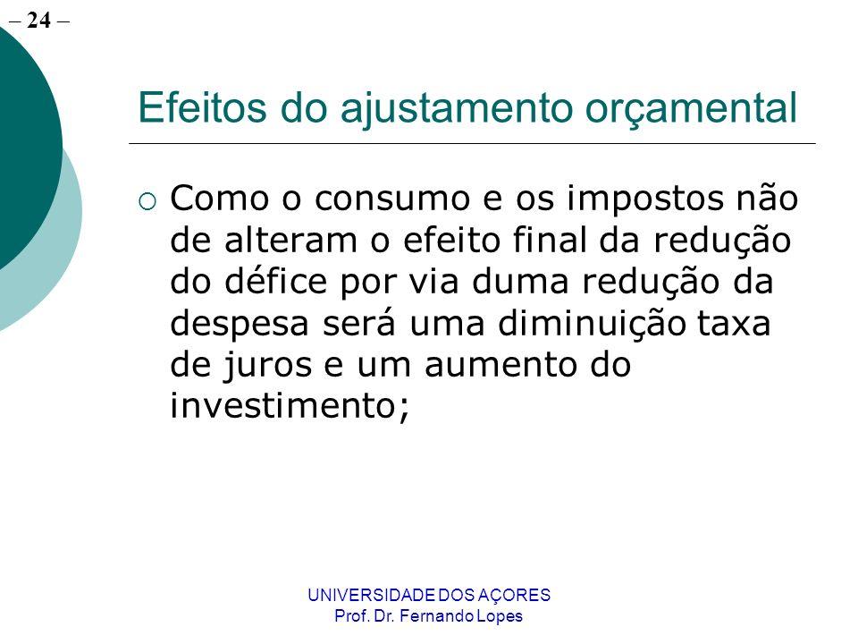 Efeitos do ajustamento orçamental