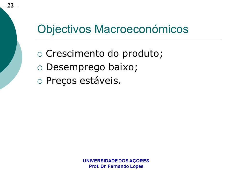 Objectivos Macroeconómicos