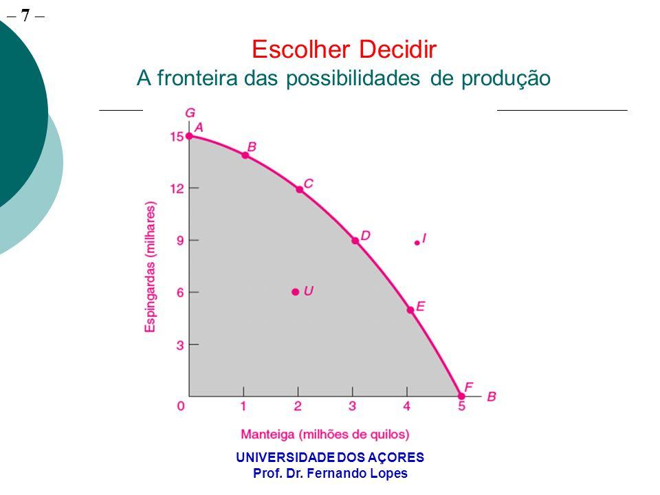 Escolher Decidir A fronteira das possibilidades de produção