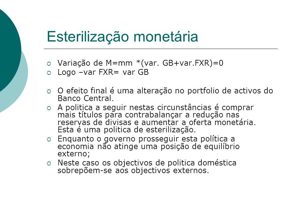 Esterilização monetária