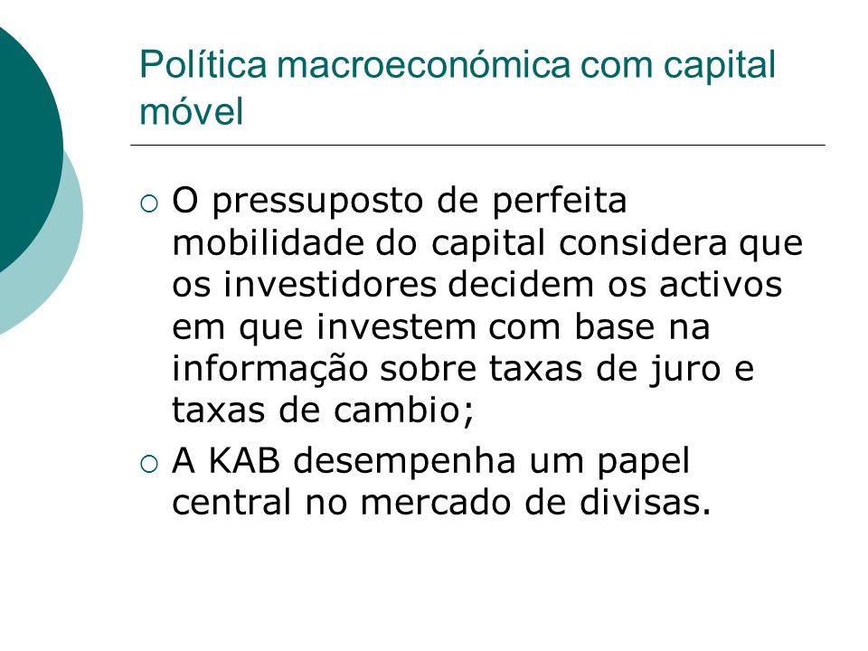 Política macroeconómica com capital móvel