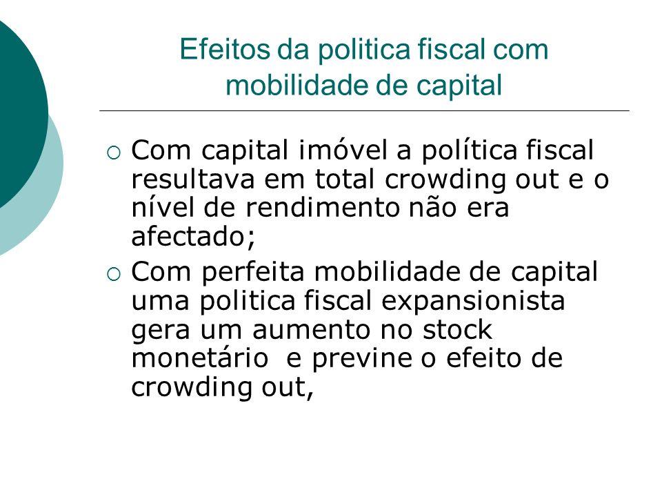 Efeitos da politica fiscal com mobilidade de capital