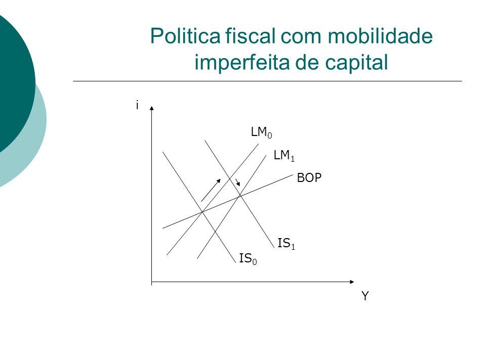 Politica fiscal com mobilidade imperfeita de capital