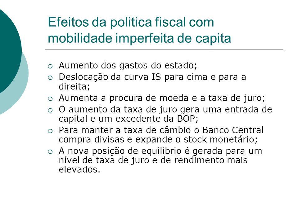 Efeitos da politica fiscal com mobilidade imperfeita de capita