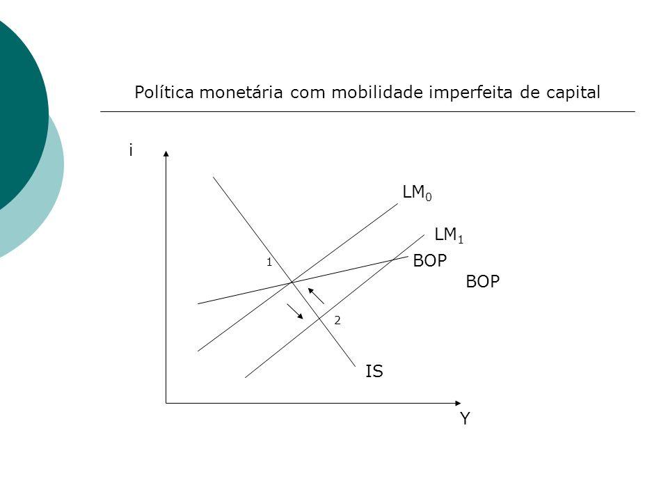 Política monetária com mobilidade imperfeita de capital