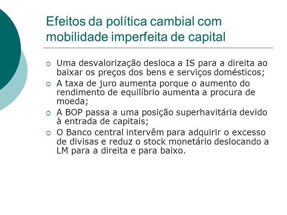Efeitos da política cambial com mobilidade imperfeita de capital