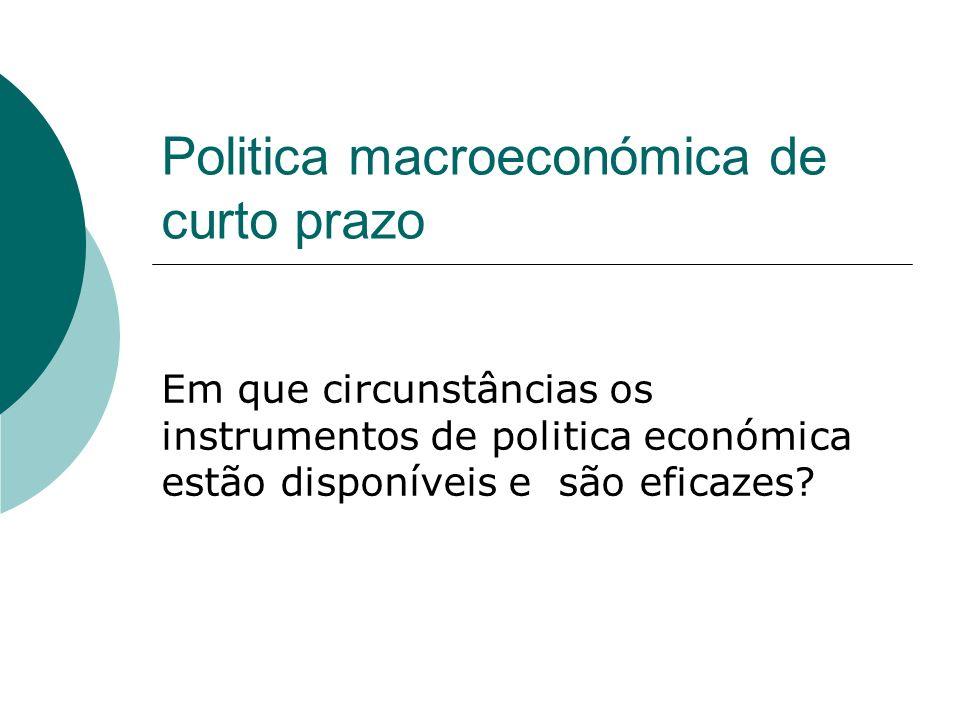 Politica macroeconómica de curto prazo