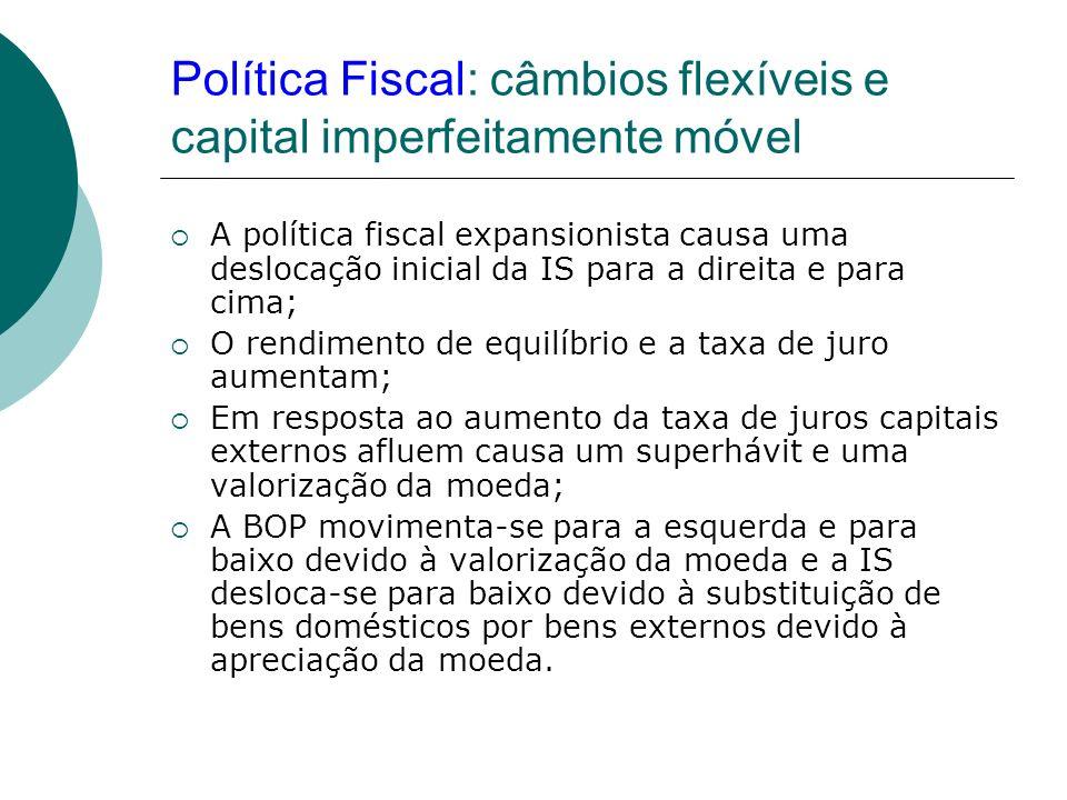 Política Fiscal: câmbios flexíveis e capital imperfeitamente móvel