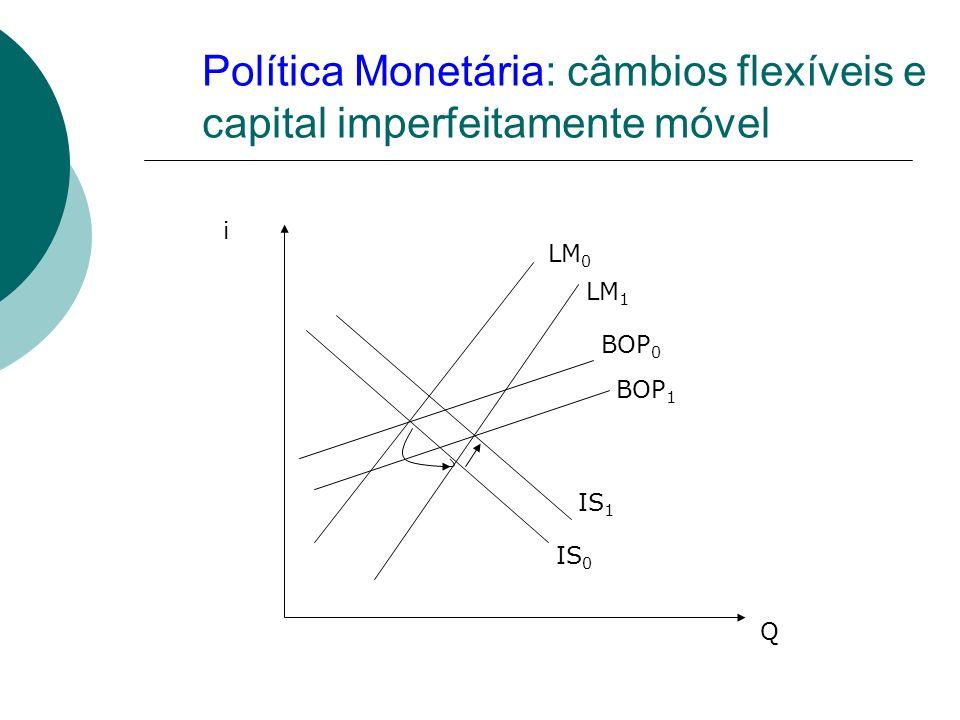 Política Monetária: câmbios flexíveis e capital imperfeitamente móvel
