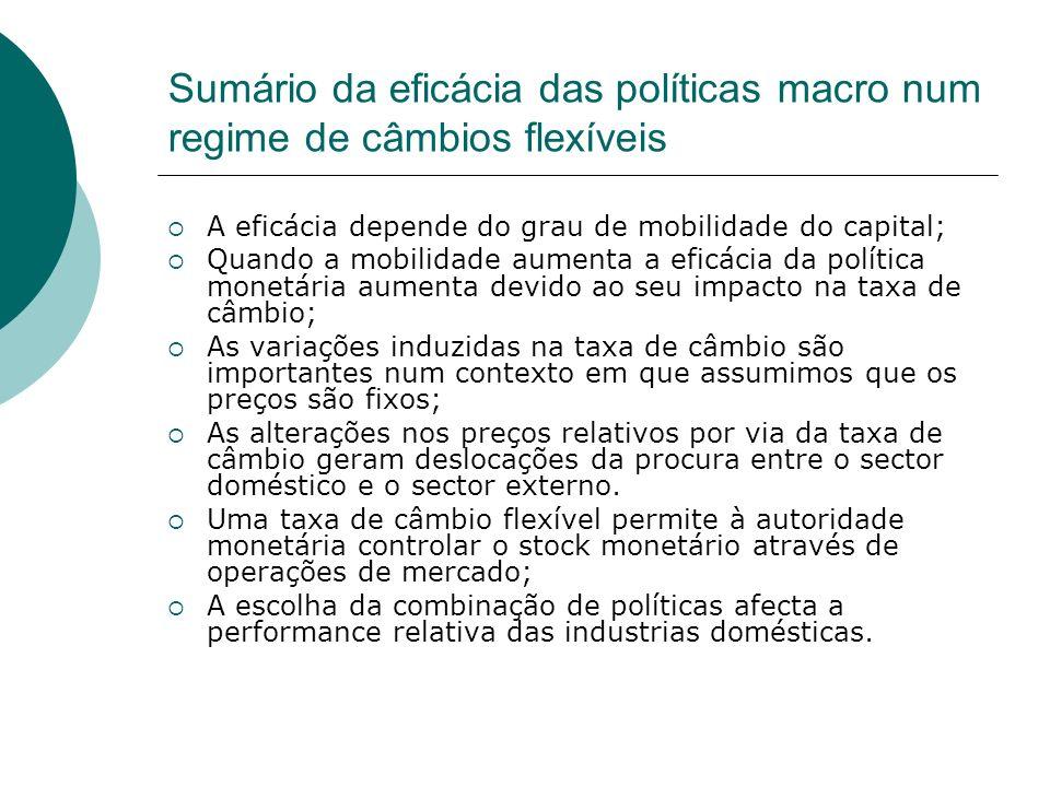 Sumário da eficácia das políticas macro num regime de câmbios flexíveis