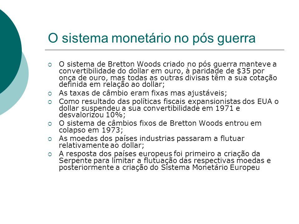 O sistema monetário no pós guerra