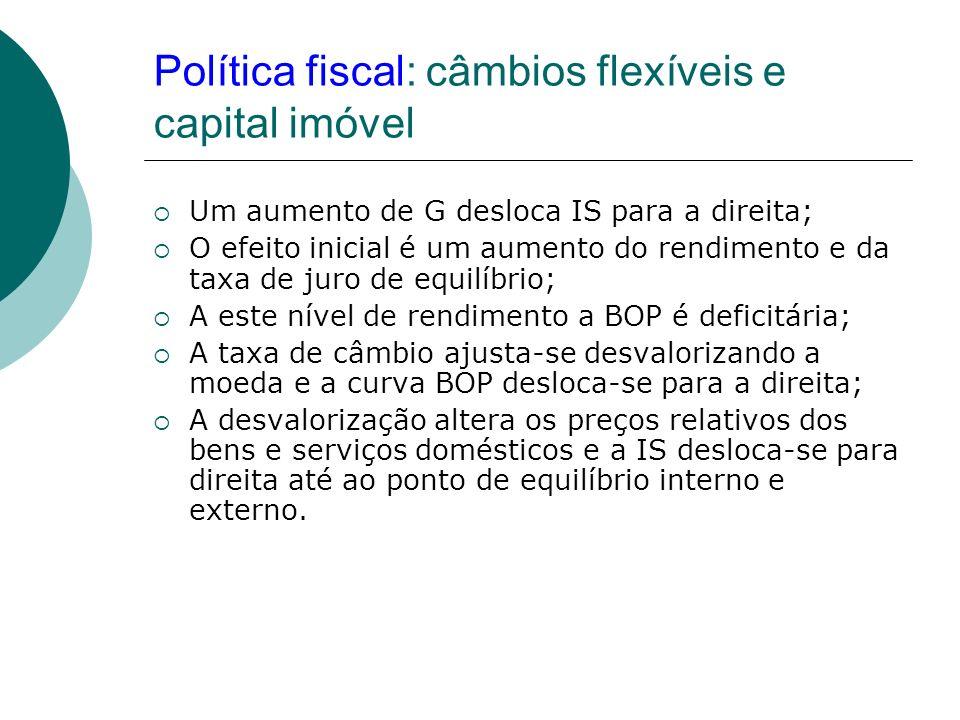 Política fiscal: câmbios flexíveis e capital imóvel