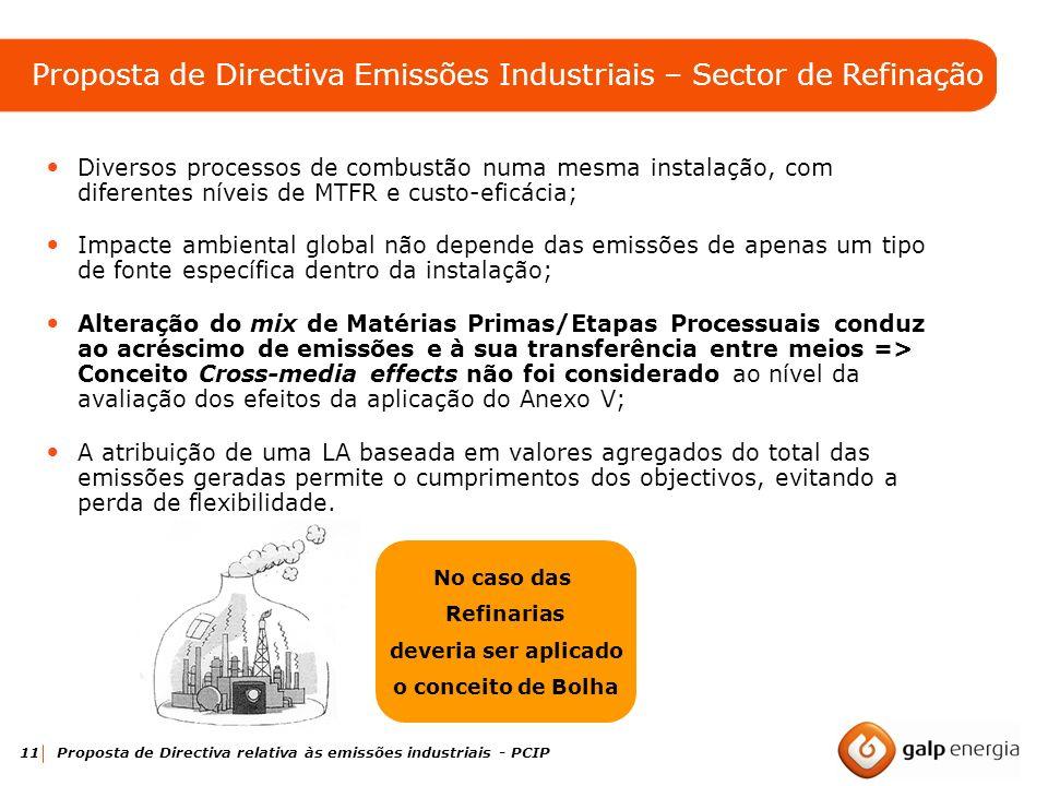 Proposta de Directiva Emissões Industriais – Sector de Refinação