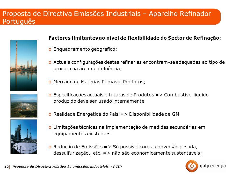 Proposta de Directiva Emissões Industriais – Aparelho Refinador Português