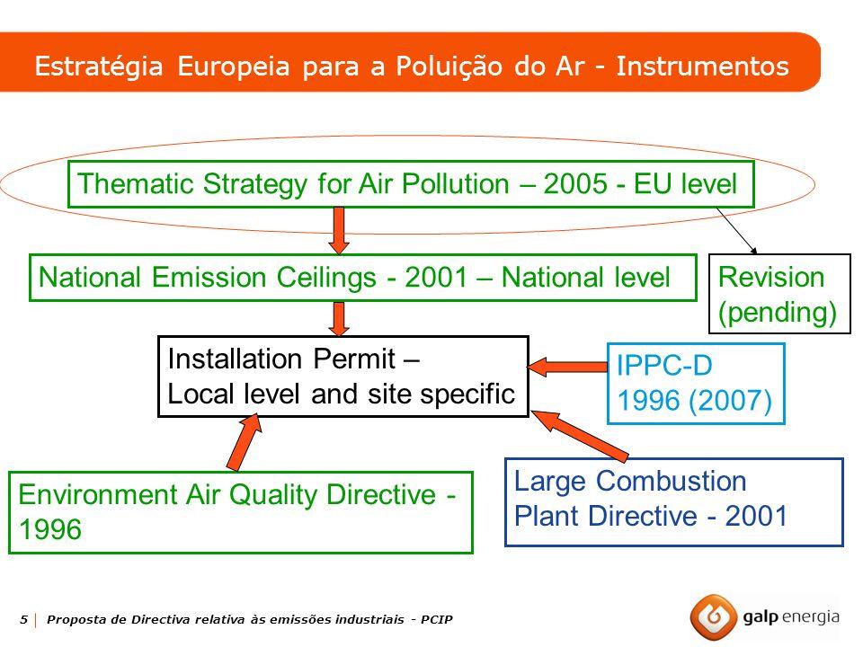 Estratégia Europeia para a Poluição do Ar - Instrumentos