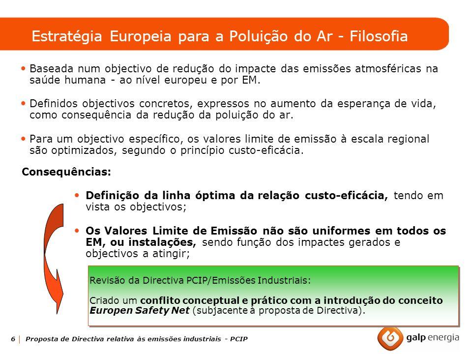 Estratégia Europeia para a Poluição do Ar - Filosofia