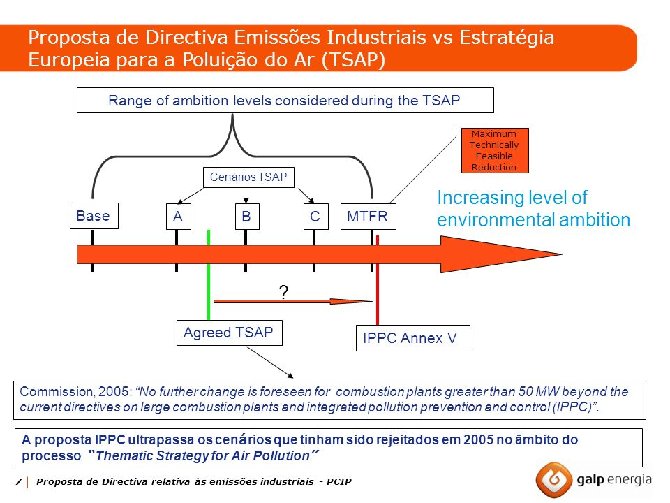 environmental ambition
