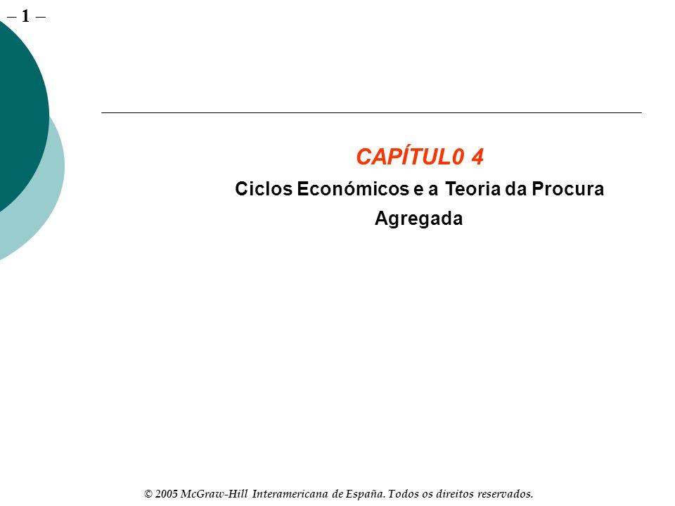 Ciclos Económicos e a Teoria da Procura Agregada