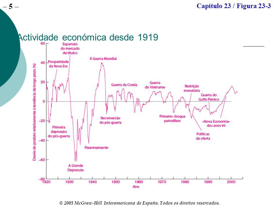 Actividade económica desde 1919