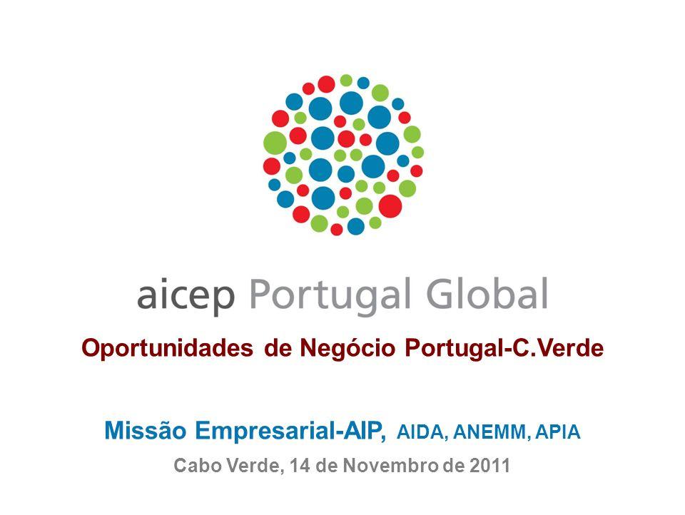 Oportunidades de Negócio Portugal-C.Verde