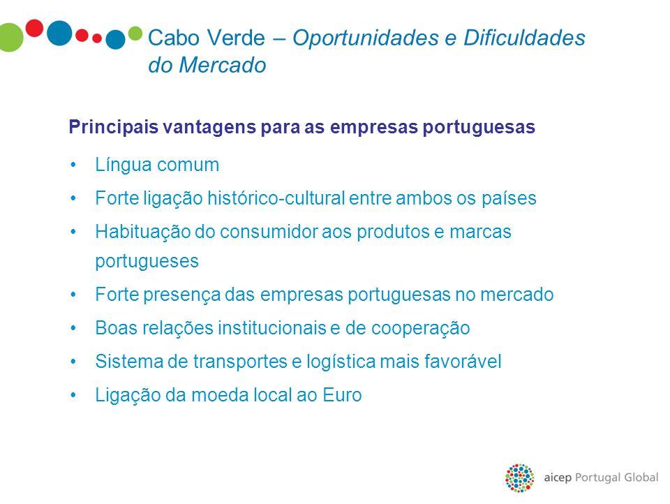 Cabo Verde – Oportunidades e Dificuldades do Mercado