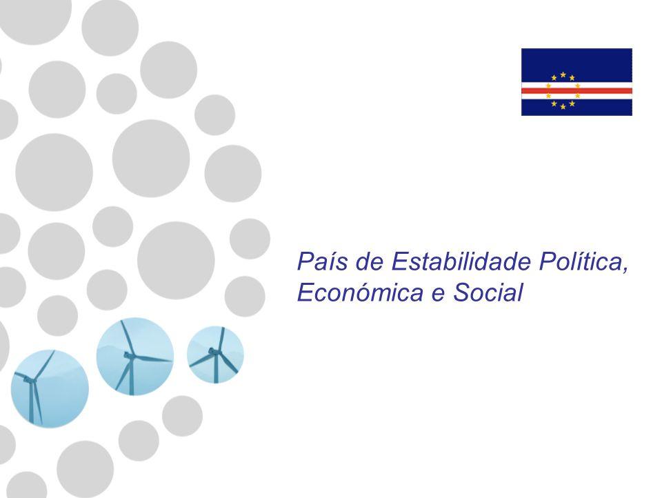 País de Estabilidade Política, Económica e Social