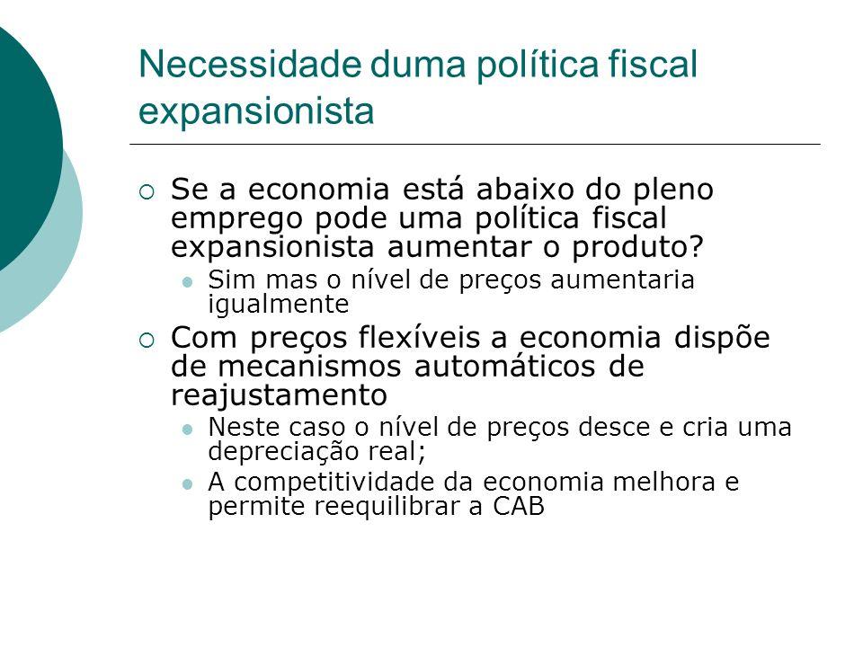 Necessidade duma política fiscal expansionista
