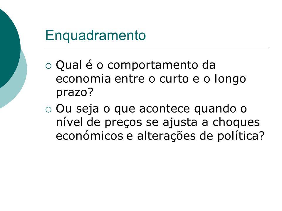 Enquadramento Qual é o comportamento da economia entre o curto e o longo prazo