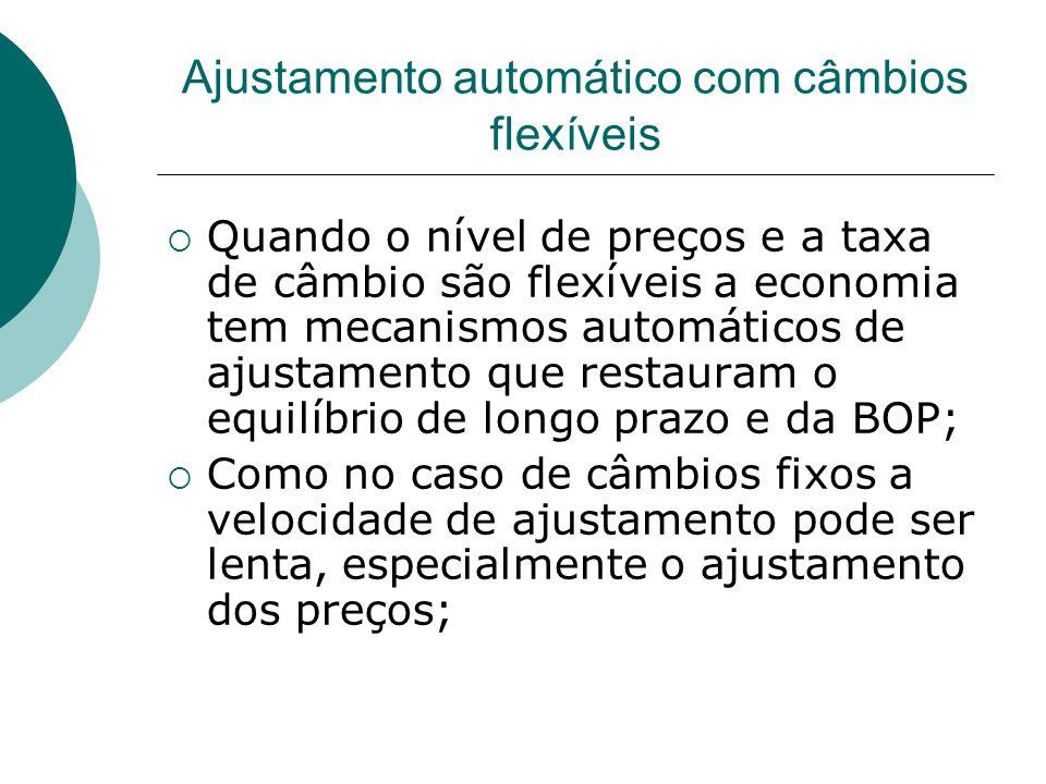 Ajustamento automático com câmbios flexíveis