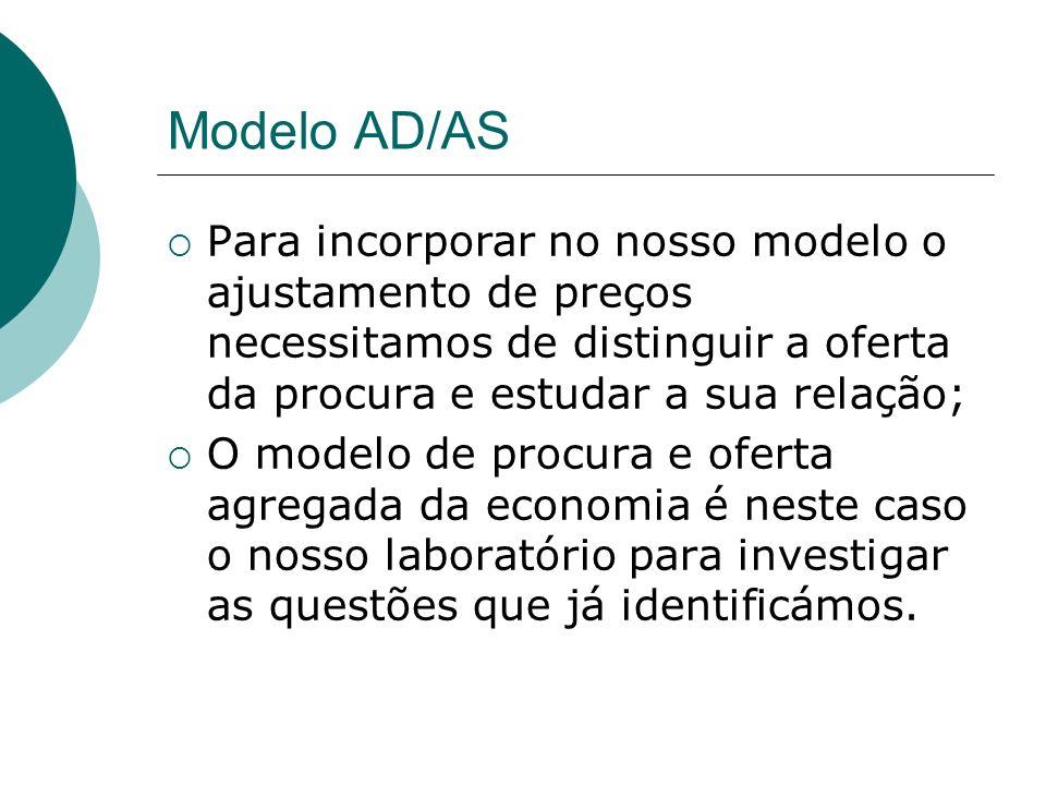 Modelo AD/AS Para incorporar no nosso modelo o ajustamento de preços necessitamos de distinguir a oferta da procura e estudar a sua relação;