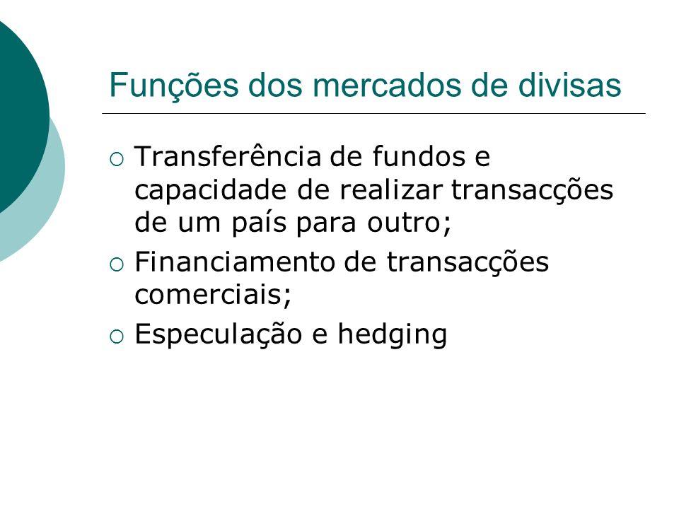 Funções dos mercados de divisas