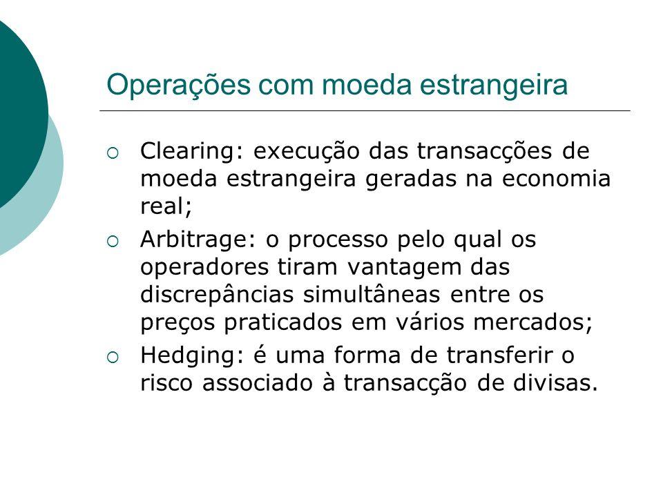 Operações com moeda estrangeira