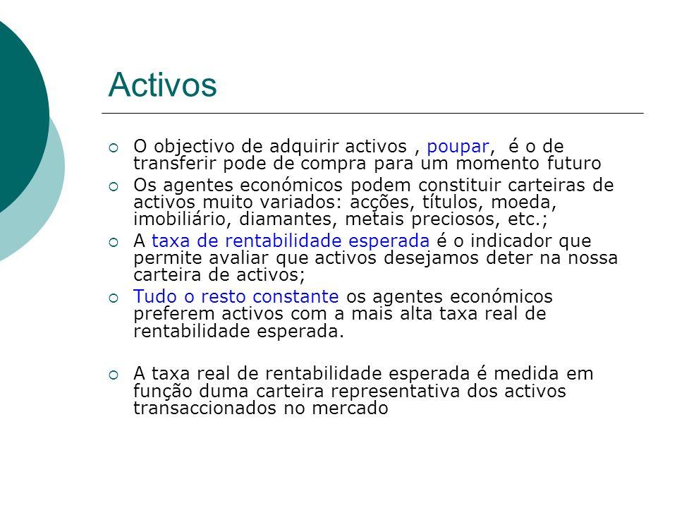 Activos O objectivo de adquirir activos , poupar, é o de transferir pode de compra para um momento futuro.
