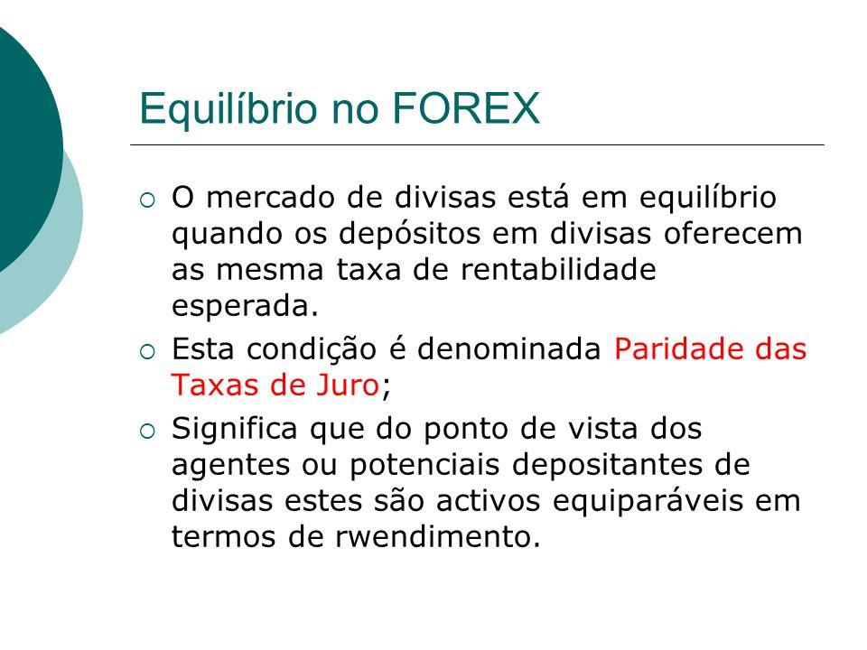 Equilíbrio no FOREX O mercado de divisas está em equilíbrio quando os depósitos em divisas oferecem as mesma taxa de rentabilidade esperada.