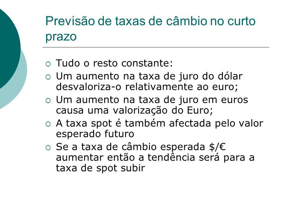 Previsão de taxas de câmbio no curto prazo