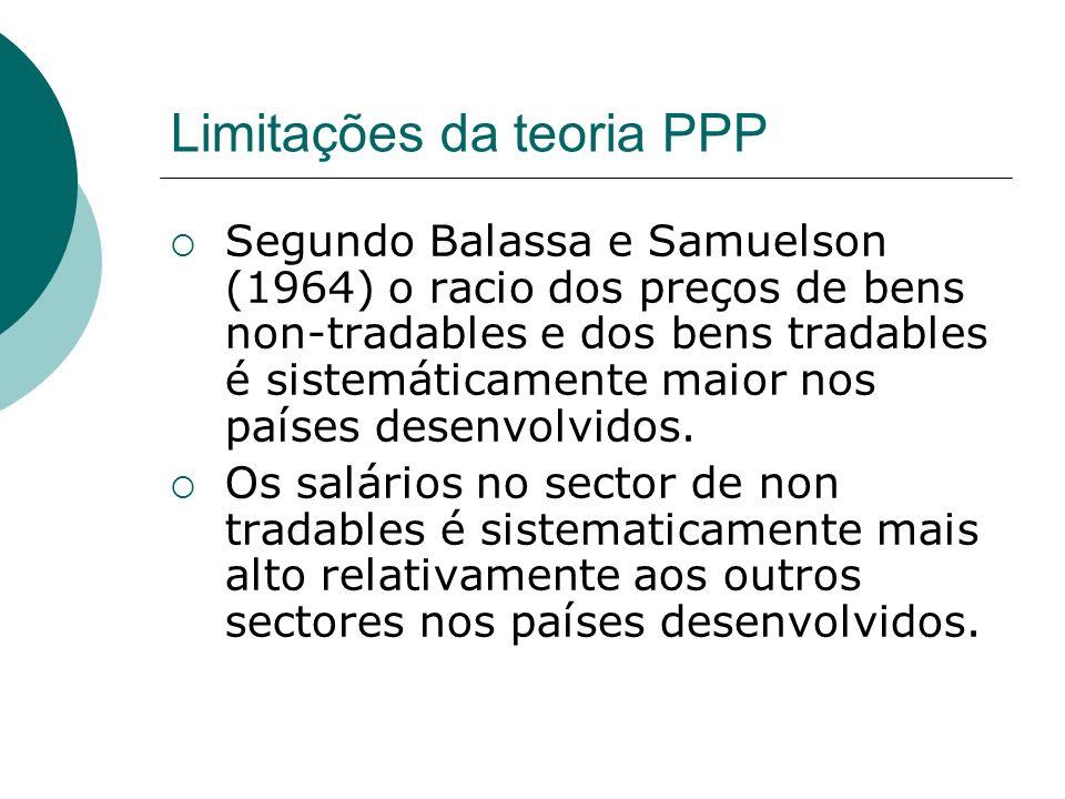 Limitações da teoria PPP