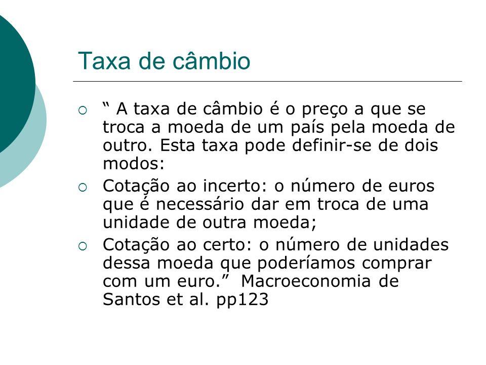 Taxa de câmbio A taxa de câmbio é o preço a que se troca a moeda de um país pela moeda de outro. Esta taxa pode definir-se de dois modos: