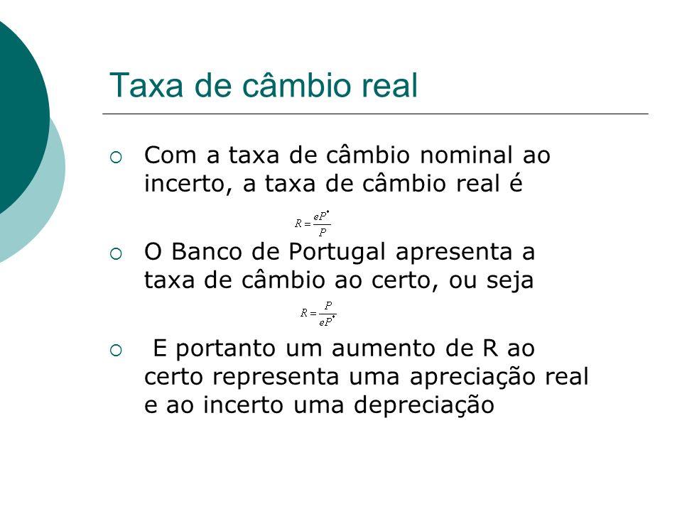 Taxa de câmbio real Com a taxa de câmbio nominal ao incerto, a taxa de câmbio real é.
