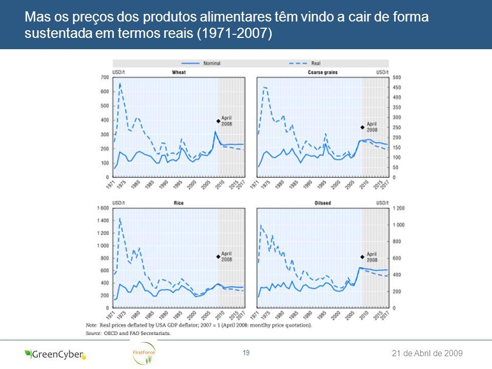 Mas os preços dos produtos alimentares têm vindo a cair de forma sustentada em termos reais (1971-2007)