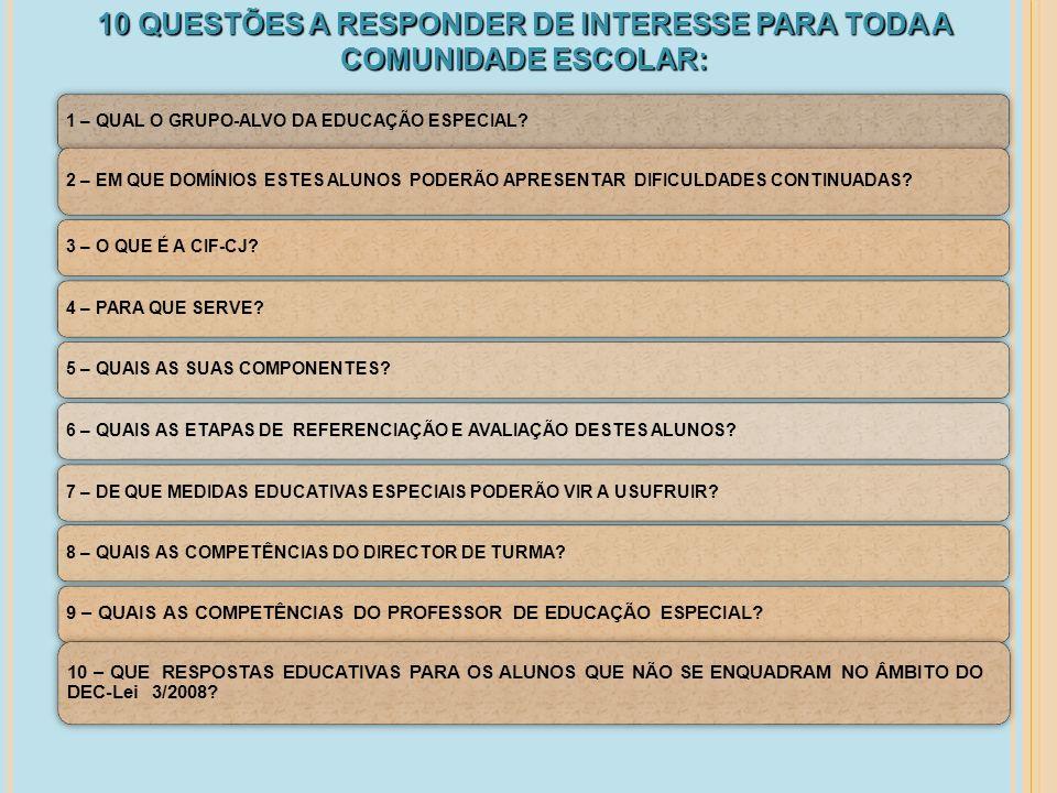 10 QUESTÕES A RESPONDER DE INTERESSE PARA TODA A
