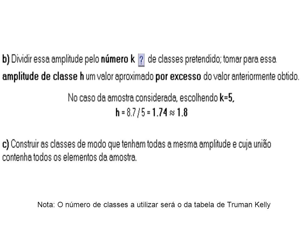 Nota: O número de classes a utilizar será o da tabela de Truman Kelly
