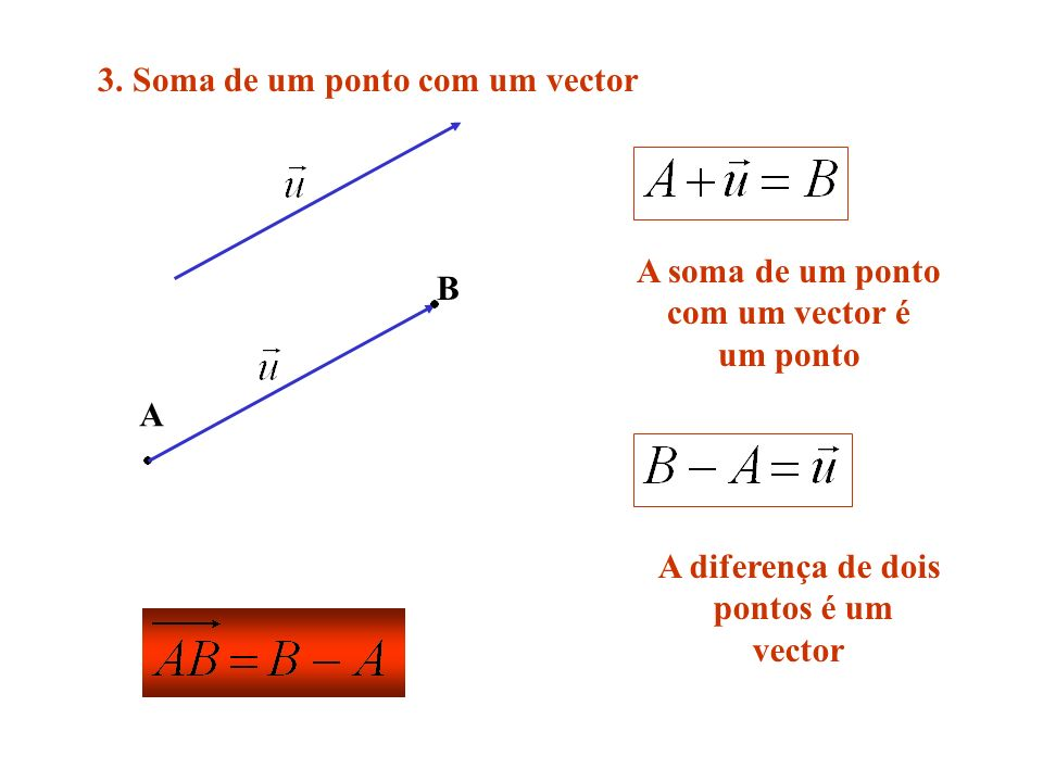 3. Soma de um ponto com um vector