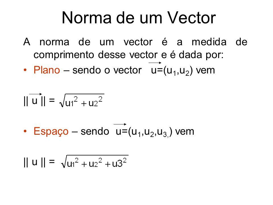 Norma de um Vector A norma de um vector é a medida de comprimento desse vector e é dada por: Plano – sendo o vector u=(u1,u2) vem.