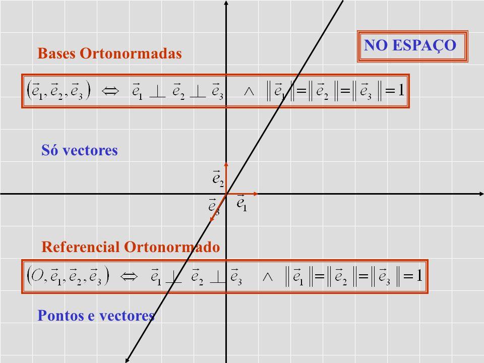 NO ESPAÇO Bases Ortonormadas Só vectores Referencial Ortonormado Pontos e vectores