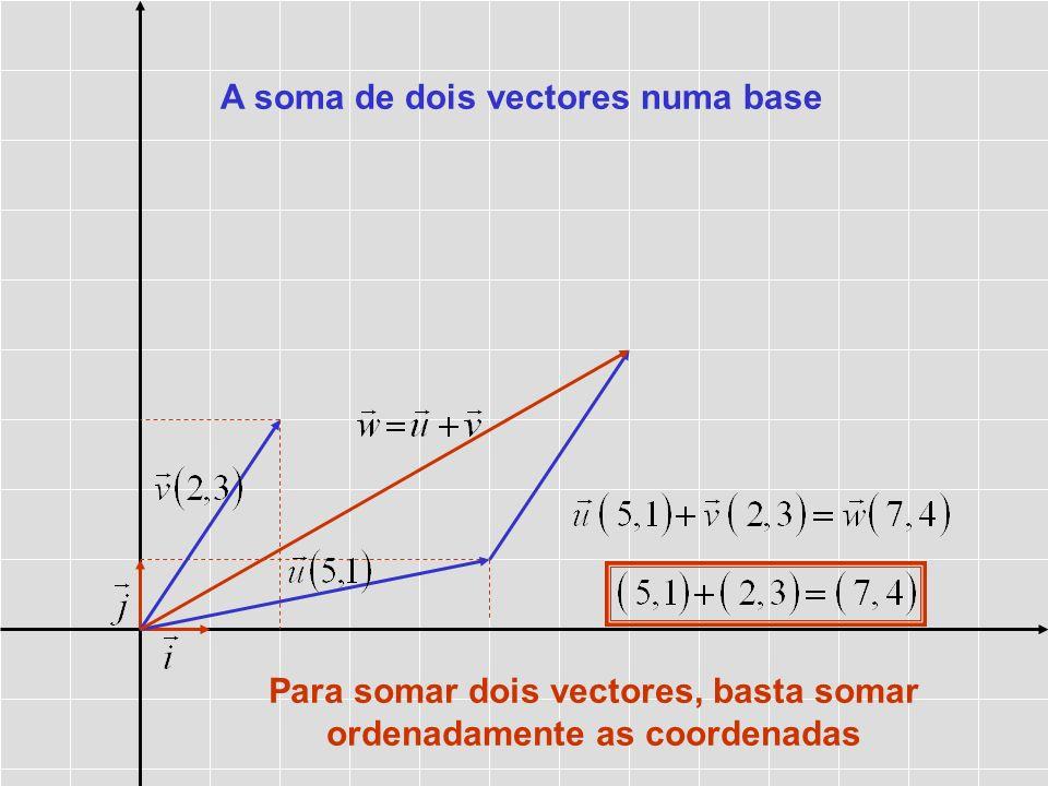 Para somar dois vectores, basta somar ordenadamente as coordenadas