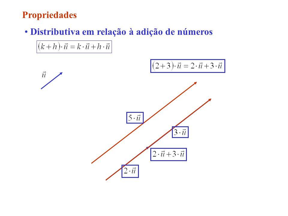 Propriedades Distributiva em relação à adição de números
