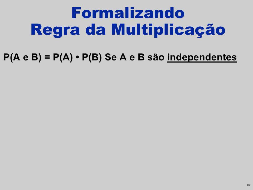 Formalizando Regra da Multiplicação
