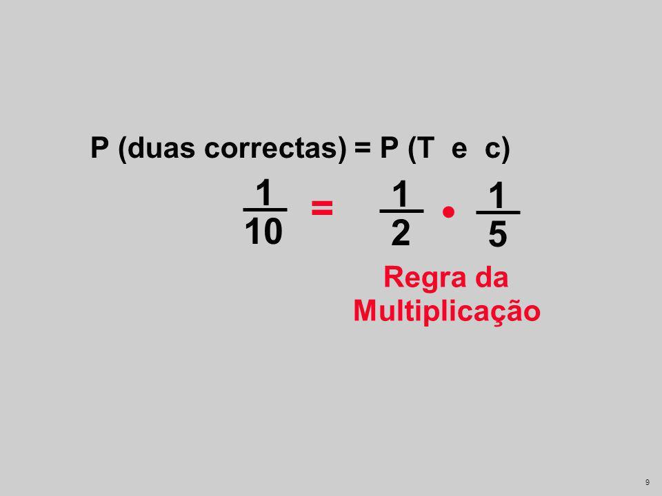 = • 1 1 1 10 2 5 P (duas correctas) = P (T e c) Regra da Multiplicação
