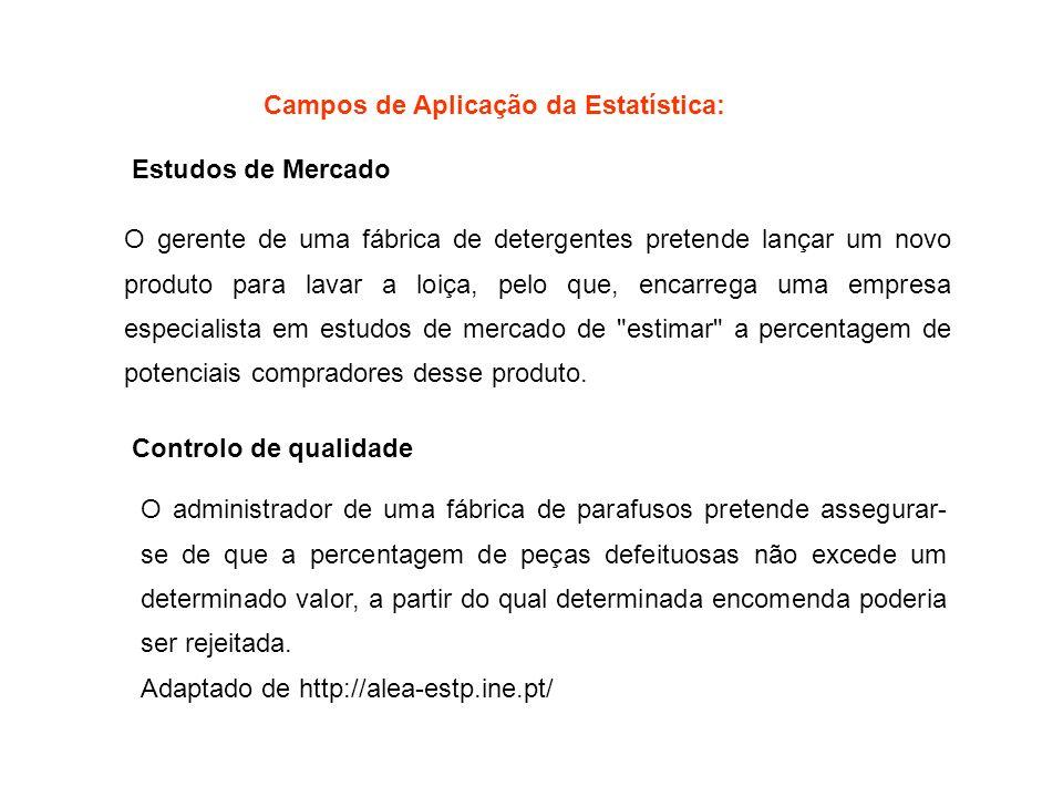 Campos de Aplicação da Estatística: